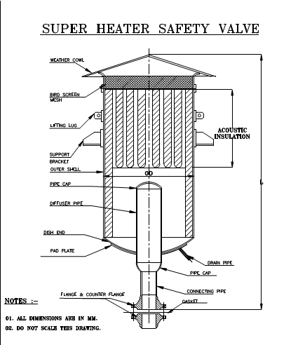 asme steam drum safety valve
